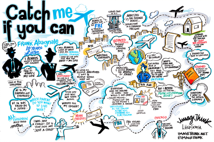 Keynote: Catch me if you can - Frank Abagnale