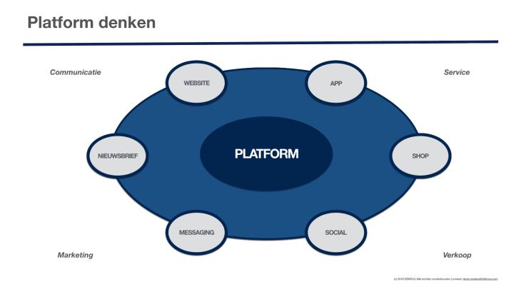 Platform denken is cruciaal