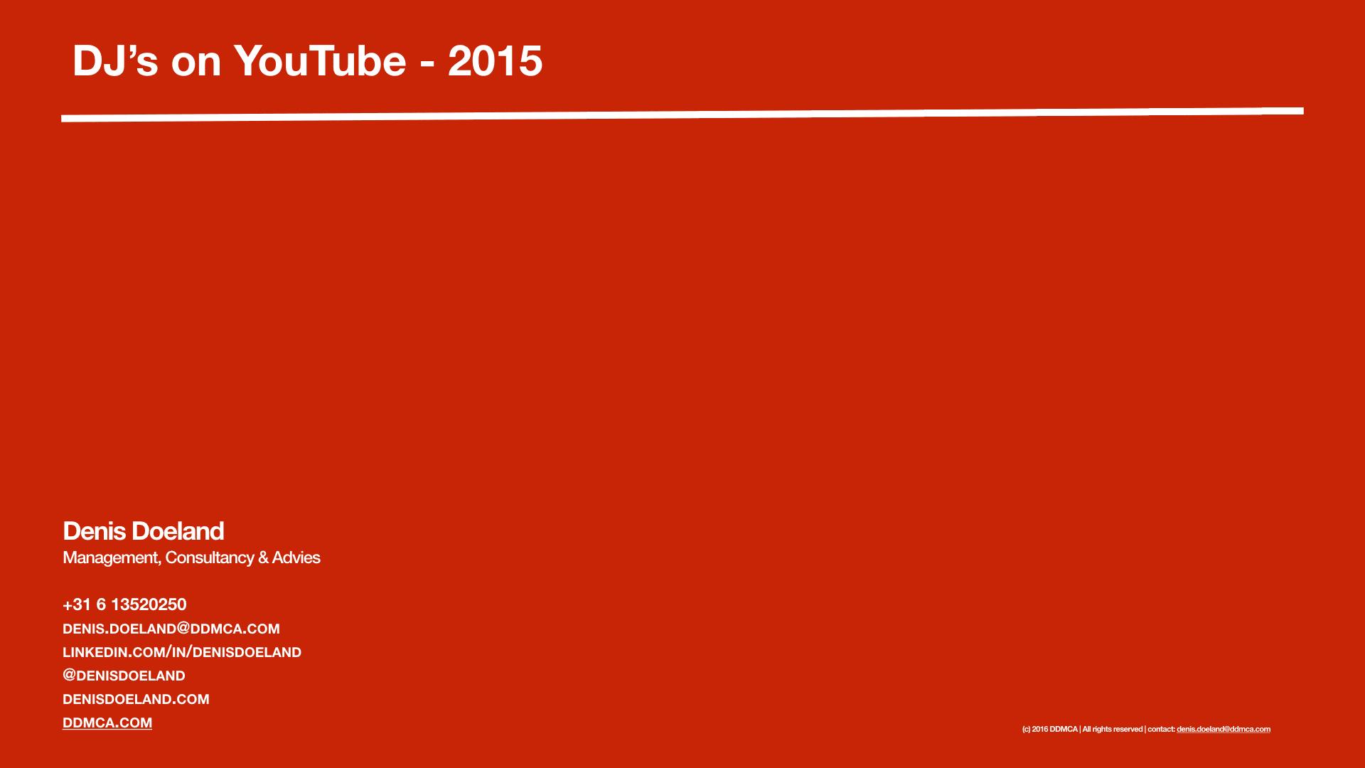 Top 25 Hoe download ik een YouTube video?