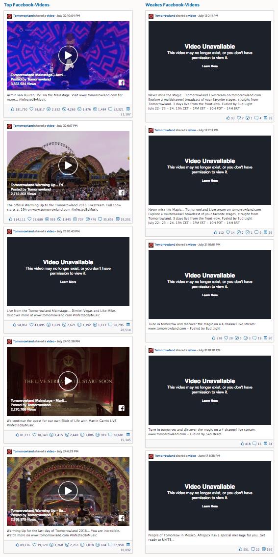 top 5 beste en slechts bekeken video's van Tomorrowland op Facebook
