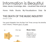 Death of the Music Industry