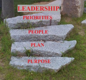 Leadership is purpose, plan, people, and priorities