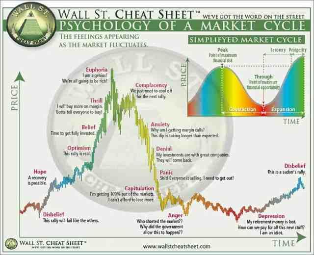 Bitcoin et cryptomonnaies ? Parlons-en 2