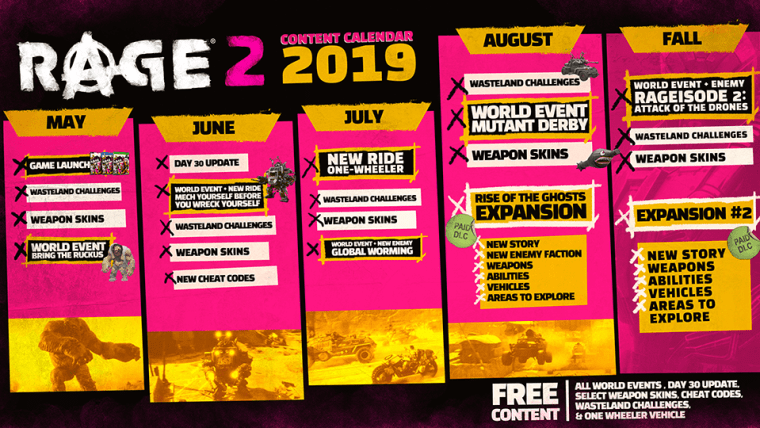 RAGE2_Roadmap.png