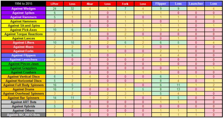 meta_raw_LIFT-FLIP_1994-2015