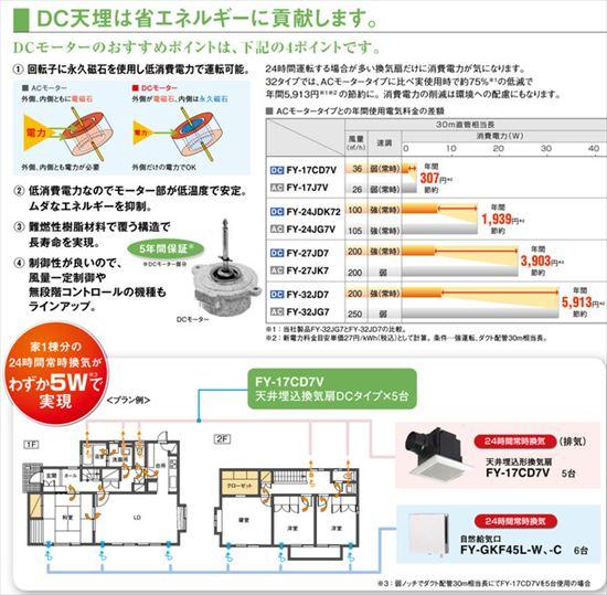 パナソニックdc天井埋込換気扇-消費電力-年間電気代比較表_R