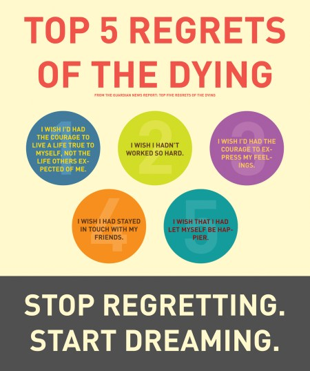 5 regrets of dying