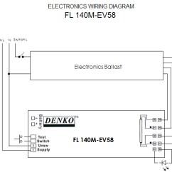 Emergency Fluorescent Light Wiring Diagram Hybrid Network Topology Denko Lighting Pte Ltd | Fl 140m-ev58 – Electronic Ballast