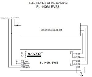 Denko Lighting Pte Ltd | FL 140MEV58 – Electronic Ballast