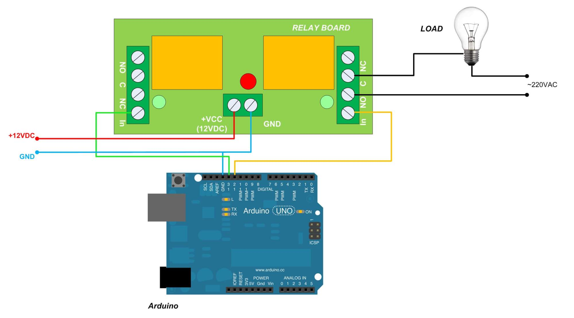 hight resolution of  8 terminal relay diagram timer relay relay board 12v 12 channels for raspberry pi arduino pic avr on