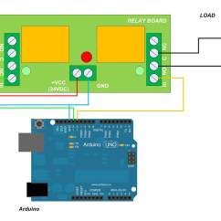 Raspberry Pi Relay Wiring Diagram 1990 Acura Integra Radio Card 24v 4 Channels For Arduino Pic