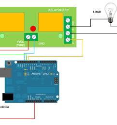 relay module 5v 2 channels for raspberry pi arduino pic avr wiring diagram moreover 8 channel relay module arduino on dc relay [ 2100 x 1516 Pixel ]