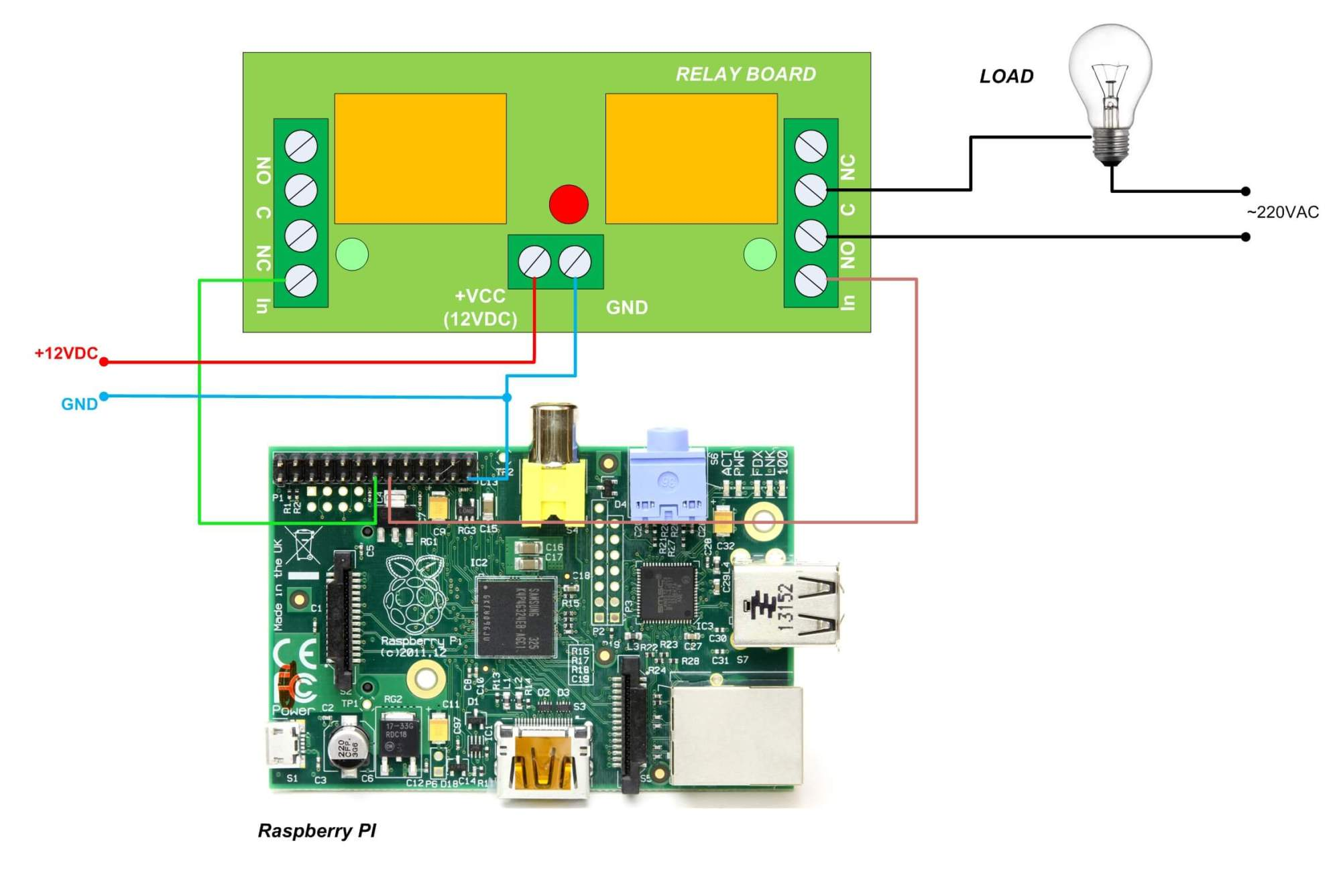 hight resolution of relay board connected to raspberry pi