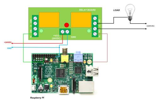 small resolution of relay board connected to raspberry pi