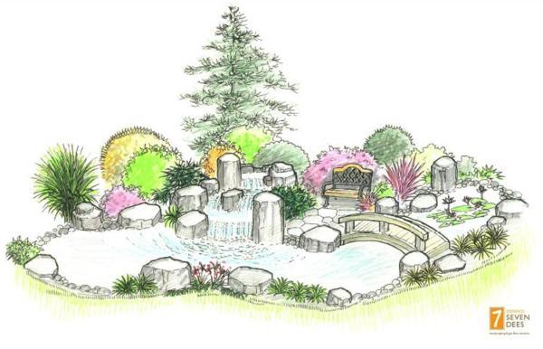 landscape design root