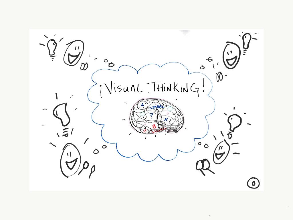 Peak Tools: Visual Thinking & Communication
