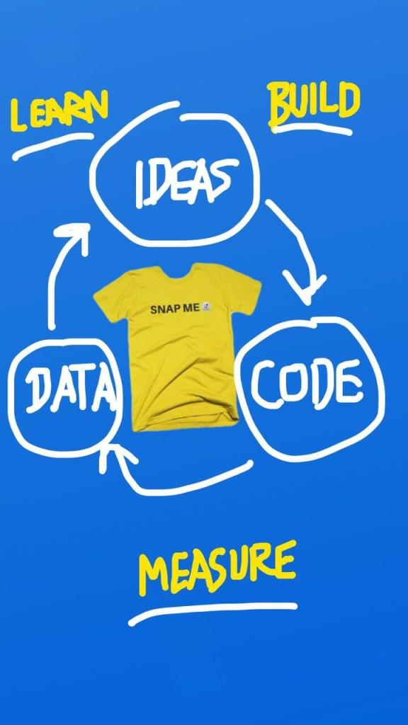 Lean Startup Diagram