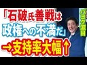 【安倍内閣支持率】野党マスコミ「石破氏善戦、安倍政権への不満の表れだ!」の画像