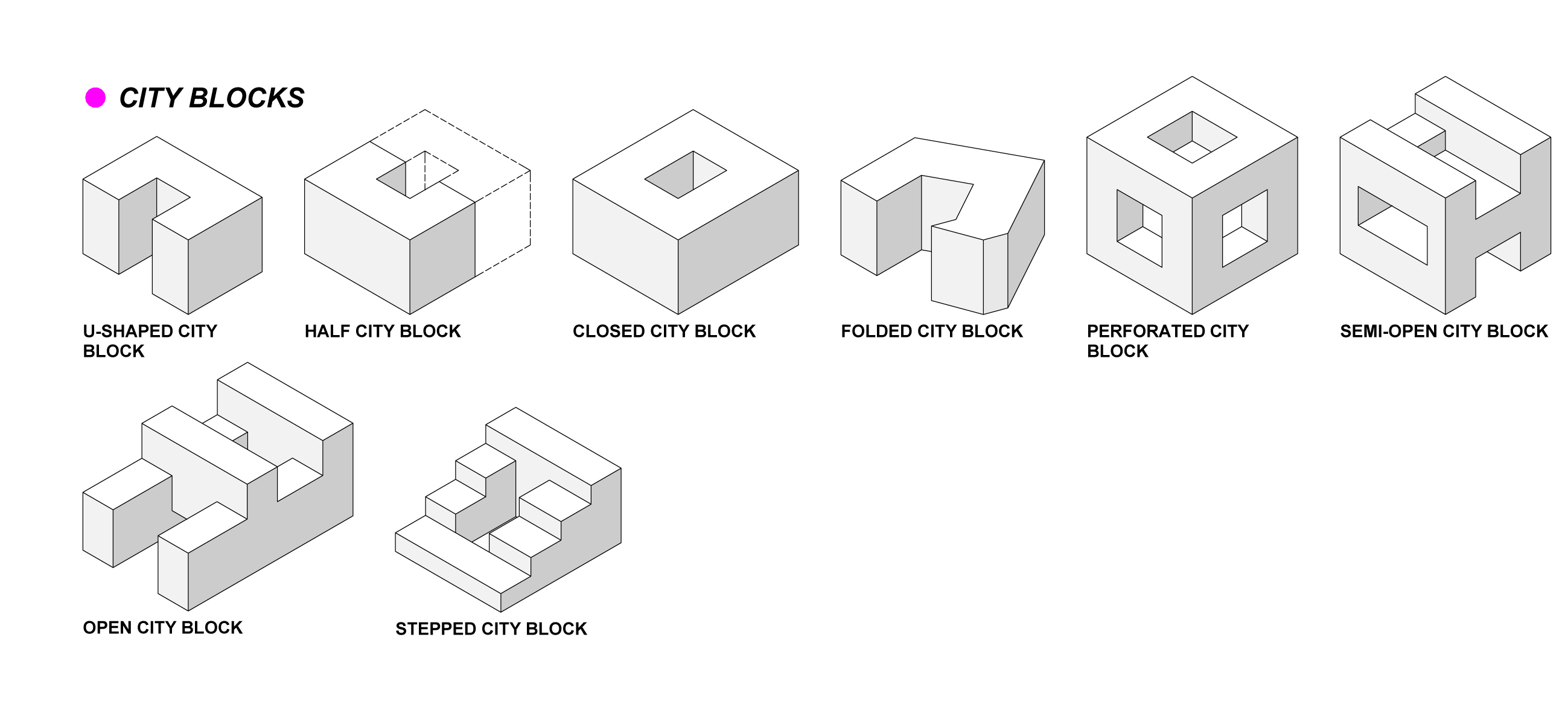 formal typologies of dense residential architectures