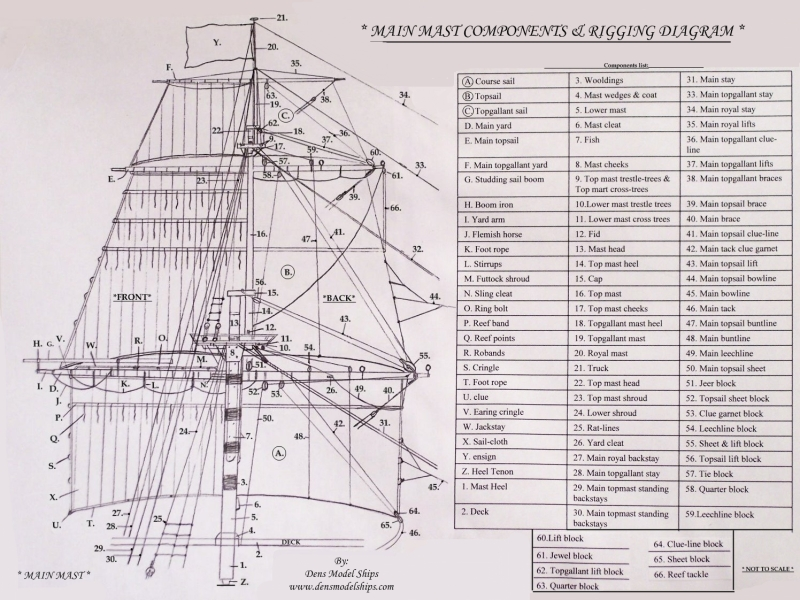 standing rigging diagram 220 wiring dens model ships mast photos click on the below for a large view