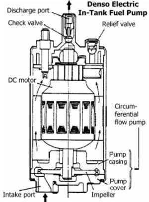 Denso Fuel Pump  300LPH 1020 Toyota Supra Denso Fuel Pumps