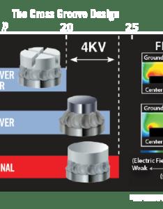 Cross groove design  mm plug also iridium saver off highway industrial gas denso heavy duty rh densoheavyduty