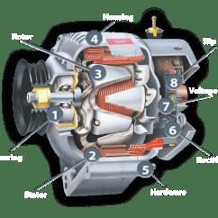 Charging System Wiring Diagram Definition Motor Star Delta Light Duty Alternators | Denso Heavy