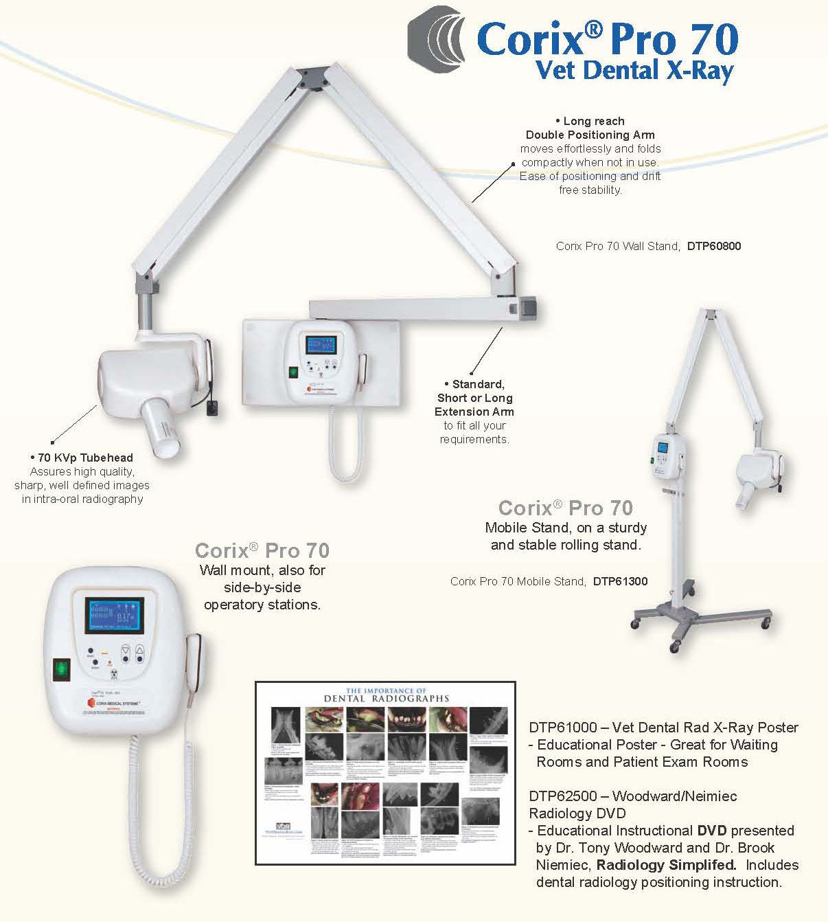 Veterinary Dental Digital Xray Systems