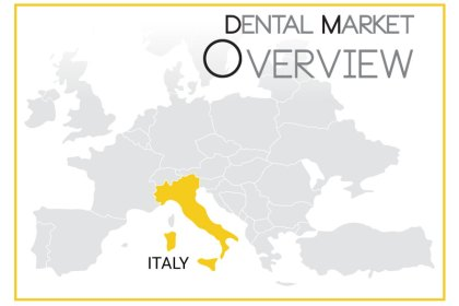 DentalMarketOverviewItaly