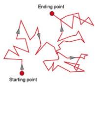Random Tactics