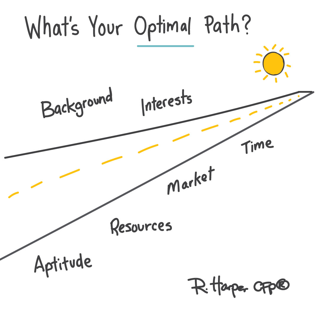 What is The Optimal Path for Your Practice and Life