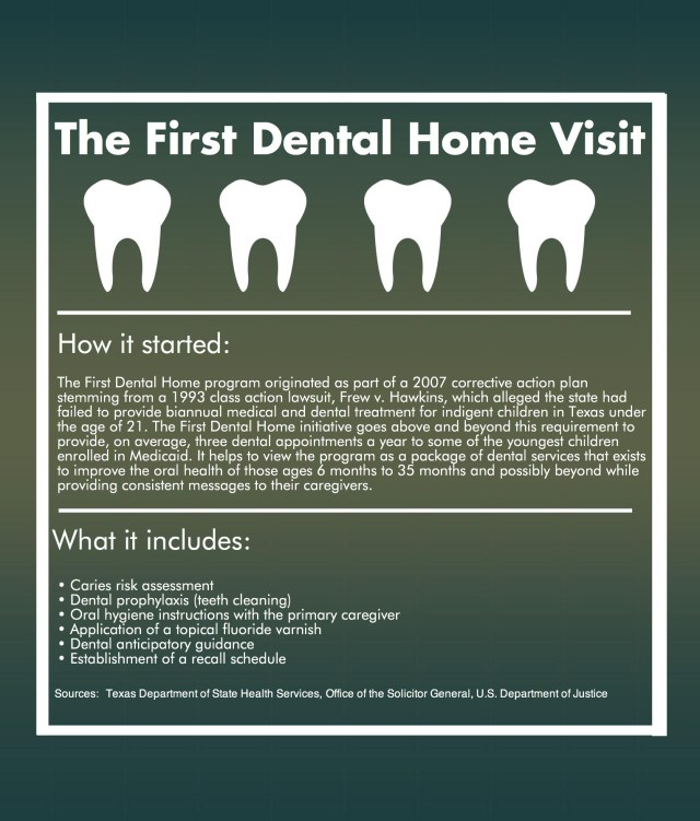 The First Dental Home program originated as part of a 2007 corrective action plan stemming from a 1993 class action lawsuit, Frew v. Hawkins, which alleged the state had failed to provide biannual medical and dental treatment for indigent children in Texas under the age of 21. The First Dental Home initiative goes above and beyond this requirement to provide, on average, three dental appointments a year to some of the youngest children enrolled in Medicaid. It helps to view the program as a package of dental services that exists to improve the oral health of those ages 6 months to 35 months and possibly beyond while providing consistent messages to their caregivers. As such, a First Dental Home visit includes: caries risk assessment; dental prophylaxis (teeth cleaning); oral hygiene instructions with the primary caregiver; application of a topical fluoride varnish; dental anticipatory guidance; and establishment of a recall schedule. Source: Texas Department of State Health Services, Office of the Solicitor General, U.S. Department of Justice