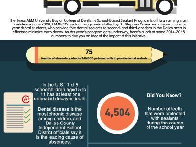 Sealant Program Infographic-FINAL CC EDITED