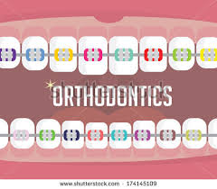 Orthodontics MDS Masters Degree Personal Statement Help