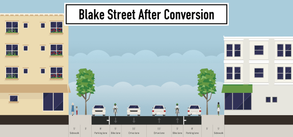 blake-street-after-conversion