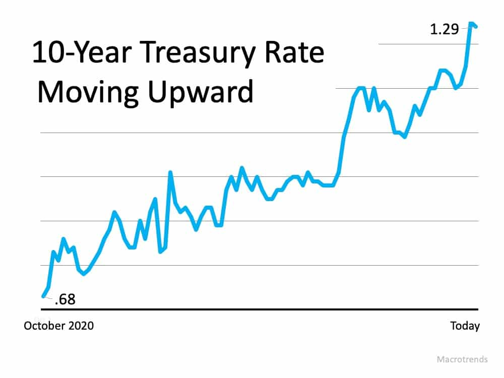 The Reason Mortgage Rates Are Projected to Increase