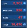 Coronavirus In Colorado Latest Covid 19 Updates From