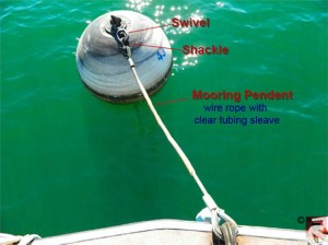 Mooring Pendants, Bridles, and Anchor Chain Snubbers  Custom Color Ropes  Denver Rope