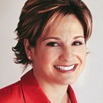 Mary Lou Retton, Olympic Gymnast