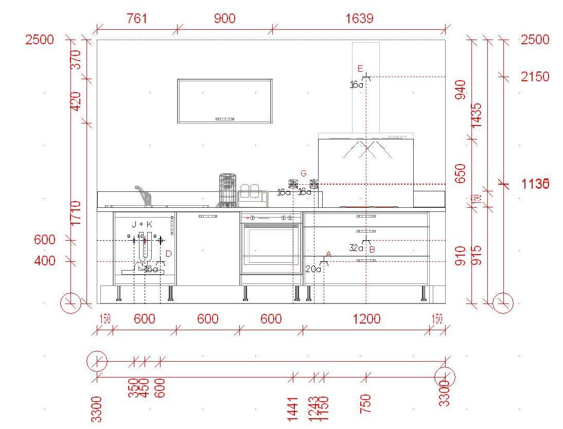 hauteur standard plan de travail cuisine