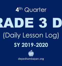 4th Quarter GRADE 3 DLL – Daily Lesson Log   SY 2019 – 2020 [ 1080 x 1920 Pixel ]