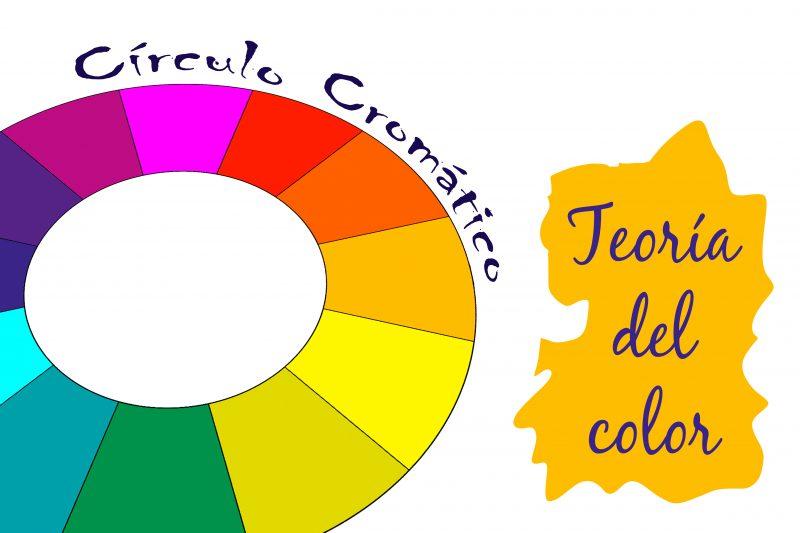 Breve introducción al mundo del color: el círculo cromático