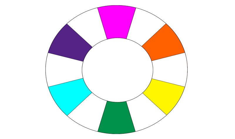 círculo cromático con colores secundarios