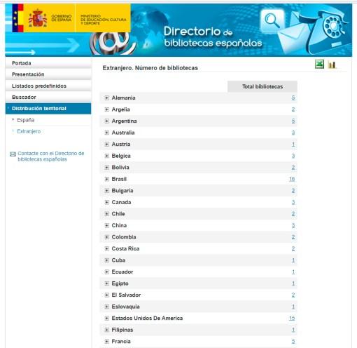 directorio7