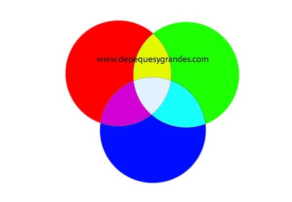 mezcla de colores luz primarios