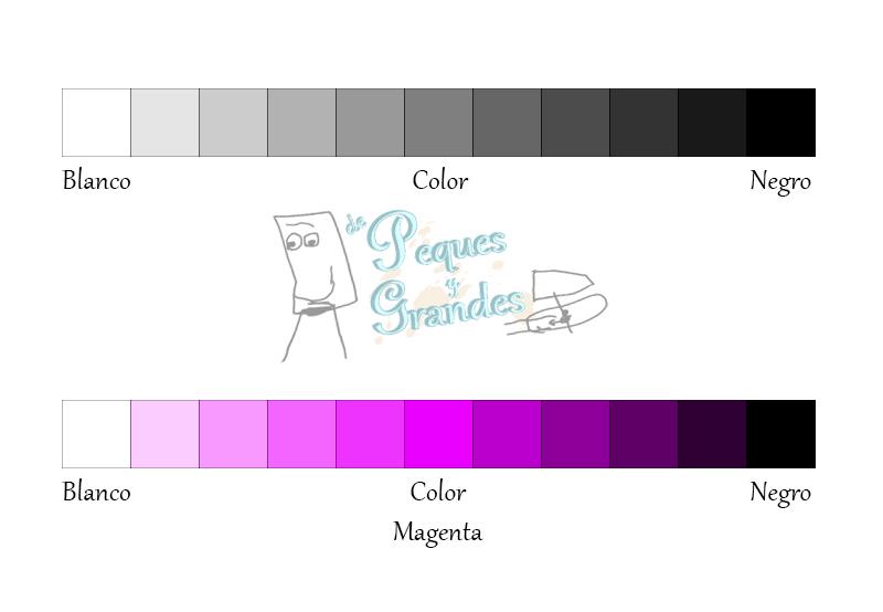 Atributos del color: matiz, luminosidad y saturación