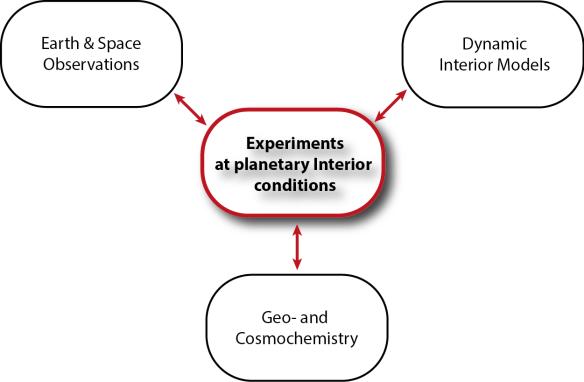 Sketch_research_field