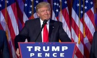 Poll: Are you voting for Donald Trump for President in 2020?