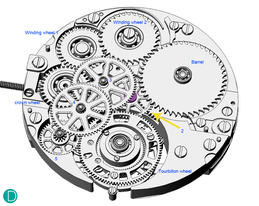 watch movement diagram marine electrical wiring baselworld 2014 belles of the fair introducing hajime asaoka train tourbillon