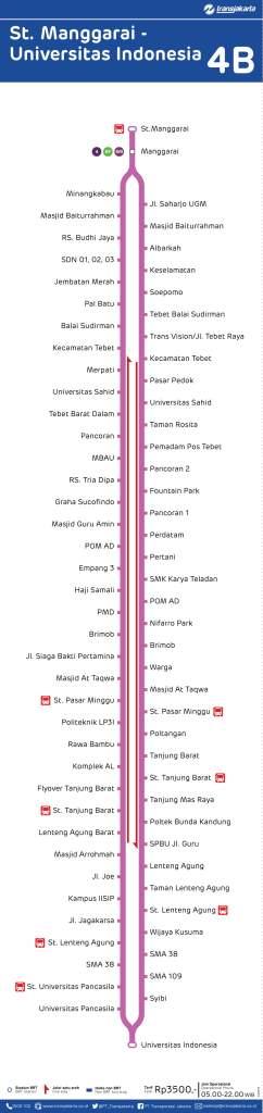 4B Rute St. Manggarai-Universitas Indonesia TransJakarta